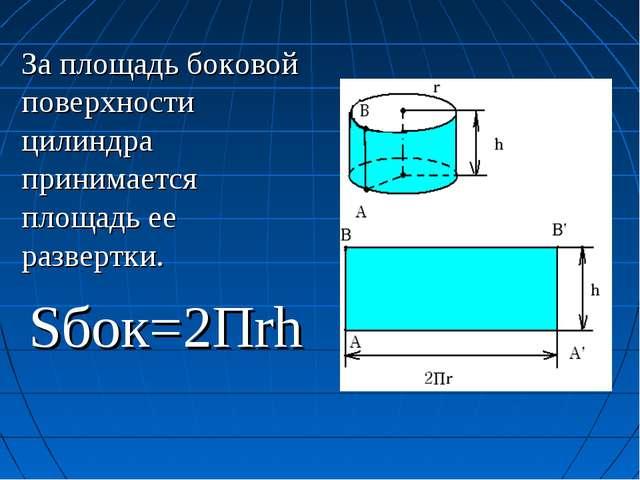 За площадь боковой поверхности цилиндра принимается площадь ее развертки. Sбо...