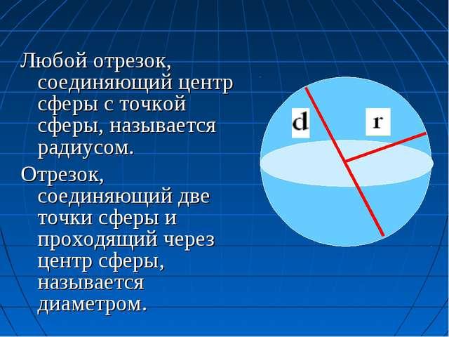 Любой отрезок, соединяющий центр сферы с точкой сферы, называется радиусом. О...