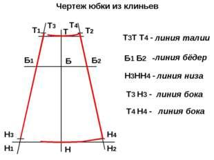 Чертеж юбки из клиньев Т Н Б Т2 Т1 Б2 Б1 Н1 Н2 Т3 Т4 Н4 Н3 Т3Т Т4 - Б1 Б2 - Н