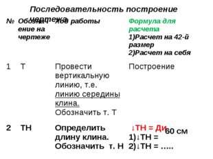 Последовательность построение чертежа 60 см №Обозначение на чертежеХод рабо