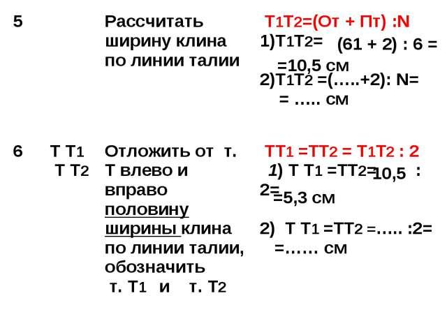 (61 + 2) : 6 = =10,5 см 10,5 =5,3 см 5Рассчитать ширину клина по линии тали...