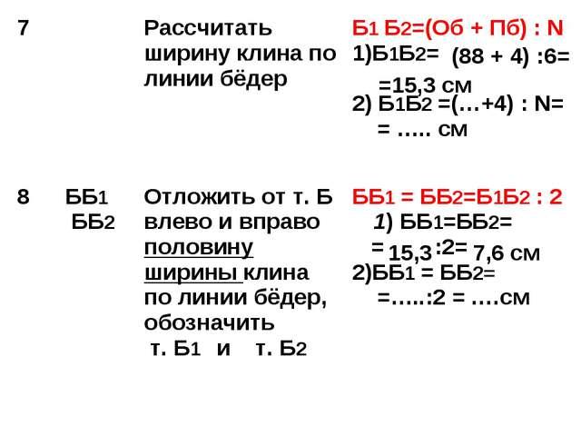 (88 + 4) :6= =15,3 см 15,3 7,6 см 7Рассчитать ширину клина по линии бёдер...