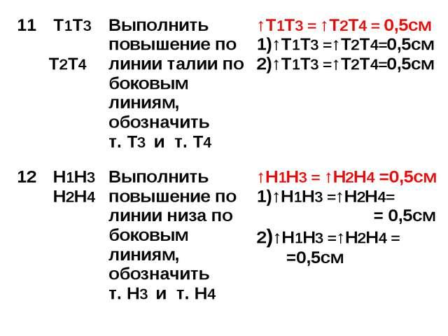 11 Т1Т3 Т2Т4Выполнить повышение по линии талии по боковым линиям, обозначит...