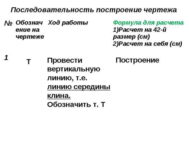 Последовательность построение чертежа Провести вертикальную линию, т.е. линию...