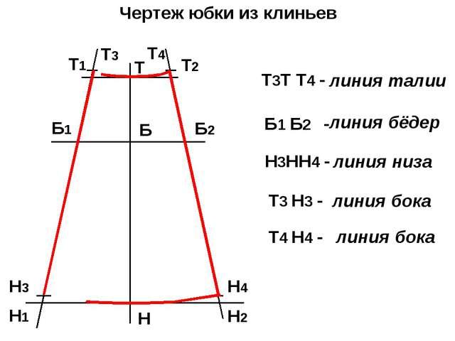 Чертеж юбки из клиньев Т Н Б Т2 Т1 Б2 Б1 Н1 Н2 Т3 Т4 Н4 Н3 Т3Т Т4 - Б1 Б2 - Н...