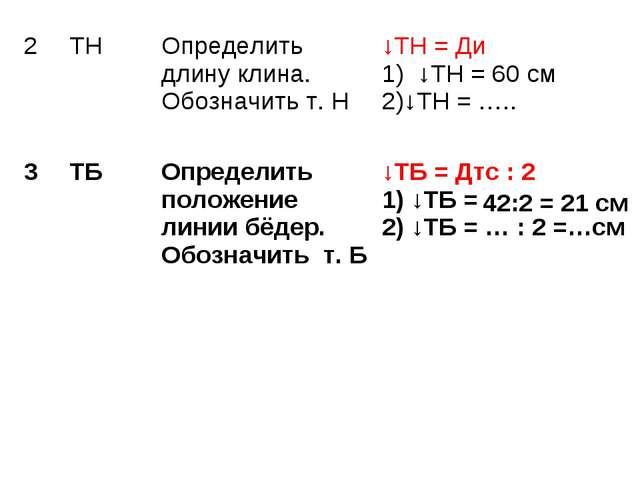 42:2 = 21 см 2 ТНОпределить длину клина. Обозначить т. Н↓ТН = Ди 1) ↓ТН =...