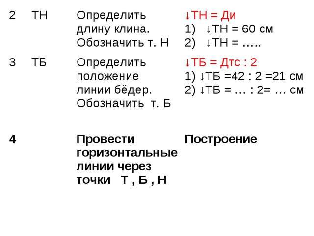 2 ТНОпределить длину клина. Обозначить т. Н↓ТН = Ди 1) ↓ТН = 60 см 2) ↓ТН...