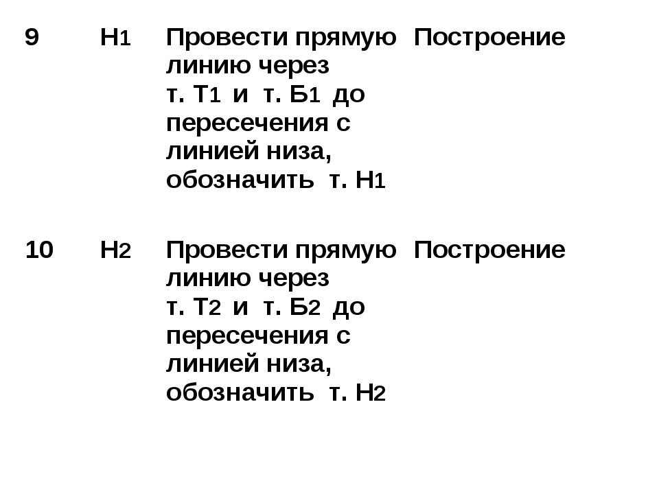 9 Н1 Провести прямую линию через т. Т1 и т. Б1 до пересечения с линией низа...