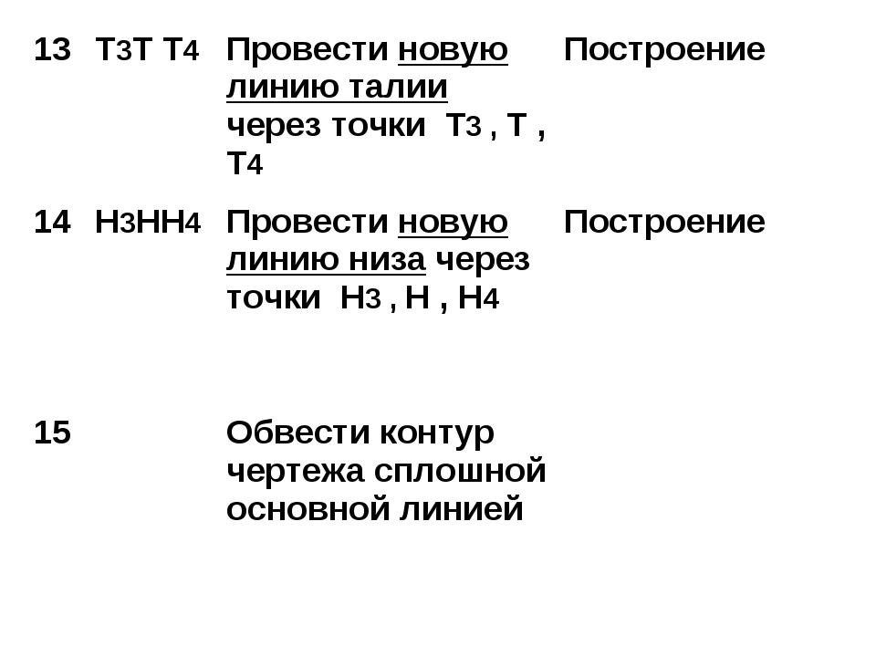 13Т3Т Т4Провести новую линию талии через точки Т3 , Т , Т4 Построение 14Н...