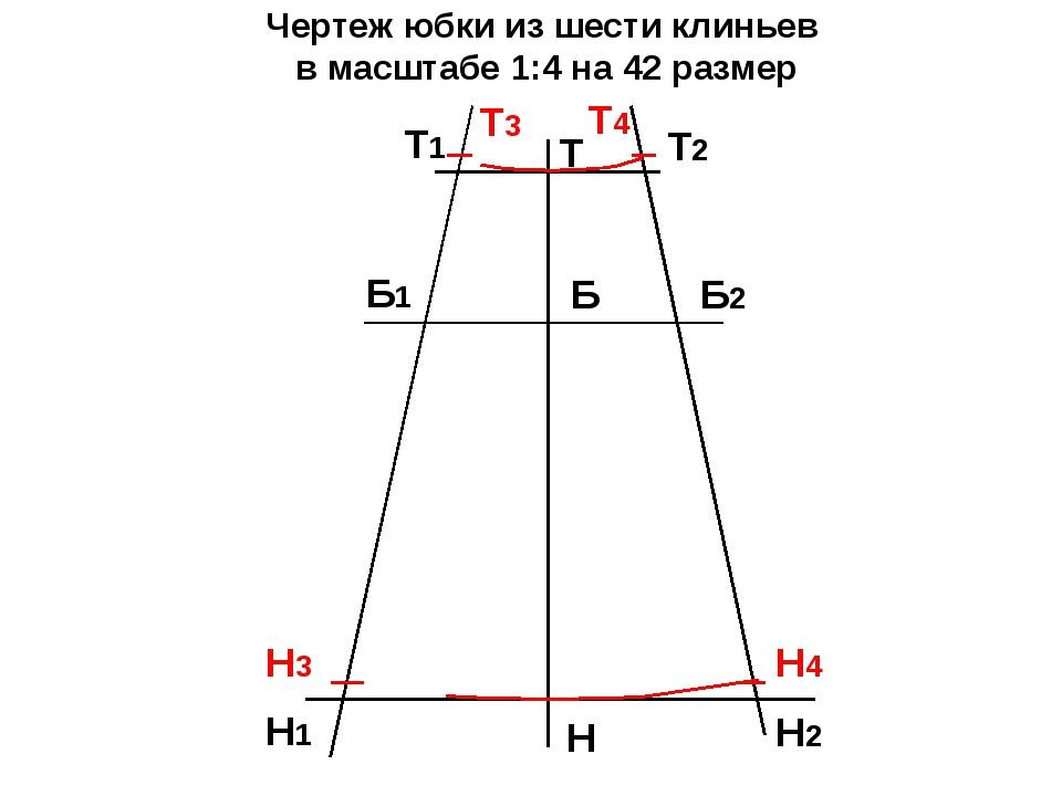 Чертеж юбки из шести клиньев в масштабе 1:4 на 42 размер Т Н Б Т2 Т1 Б2 Б1 Н1...