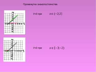 Промежутки знакопостоянства У>0 при У