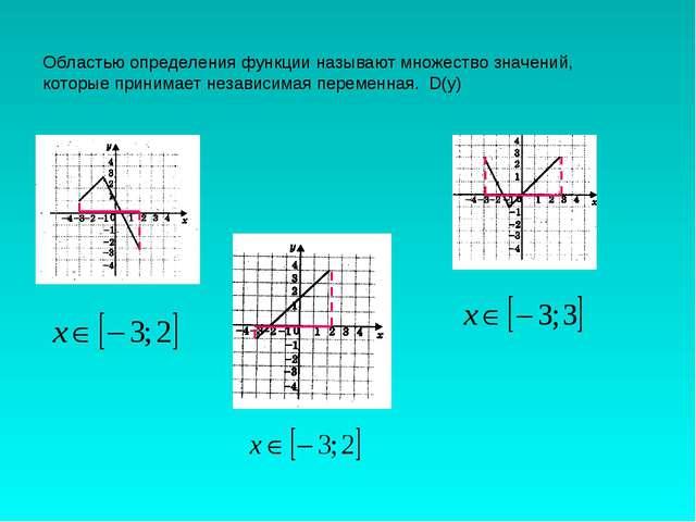 Областью определения функции называют множество значений, которые принимает н...