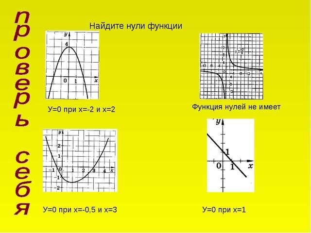 Найдите нули функции У=0 при х=-2 и х=2 Функция нулей не имеет У=0 при х=-0,5...
