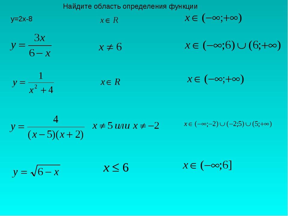 у=2х-8 Найдите область определения функции