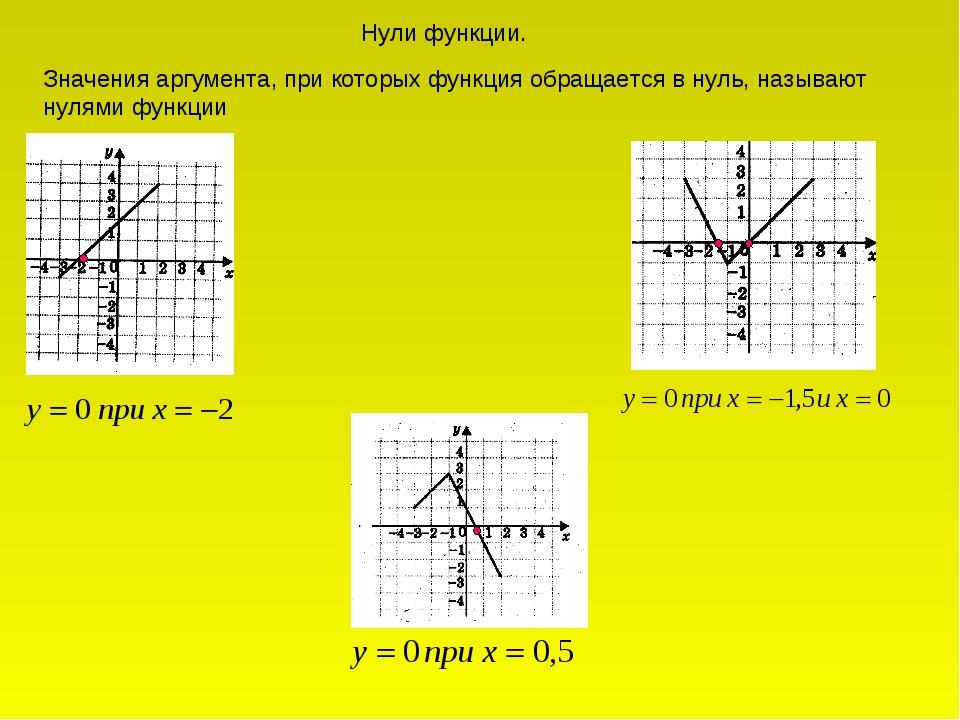 Нули функции. Значения аргумента, при которых функция обращается в нуль, назы...