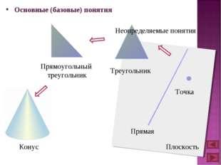 Основные (базовые) понятия Конус Прямоугольный треугольник Треугольник Прямая