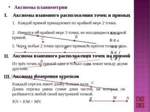 Аксиомы планиметрии Аксиомы взаимного расположения точек и прямых Каждой прям