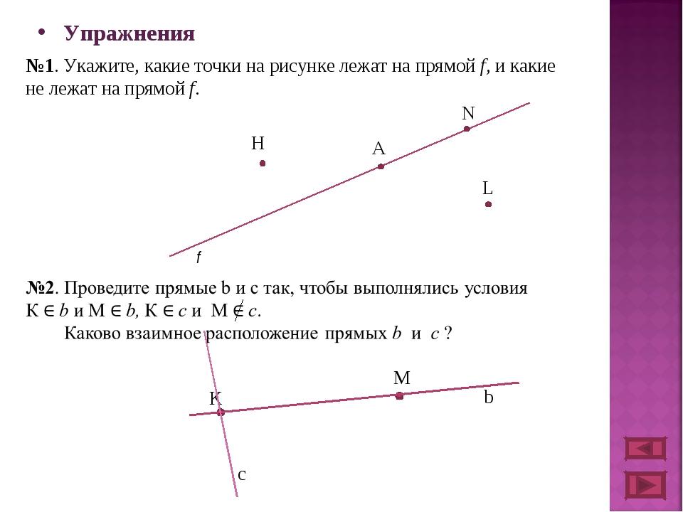 Упражнения №1. Укажите, какие точки на рисунке лежат на прямой f, и какие не...