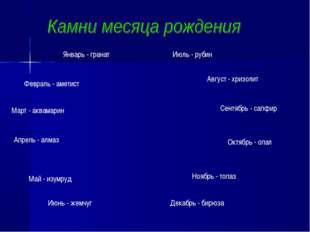 Январь - гранат Февраль - аметист Апрель - алмаз Март - аквамарин Май - изумр