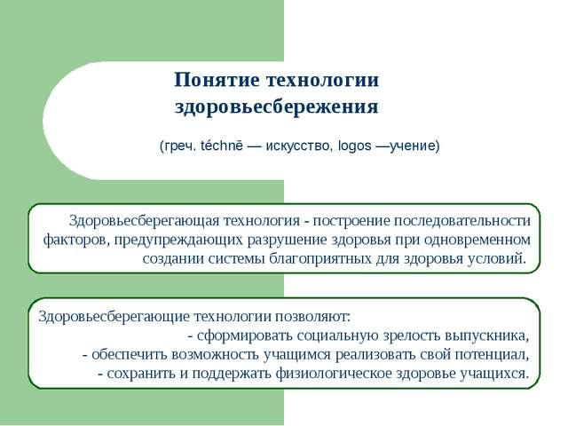 (греч. téchnē — искусство, logos —учение) Здоровьесберегающая технология - по...