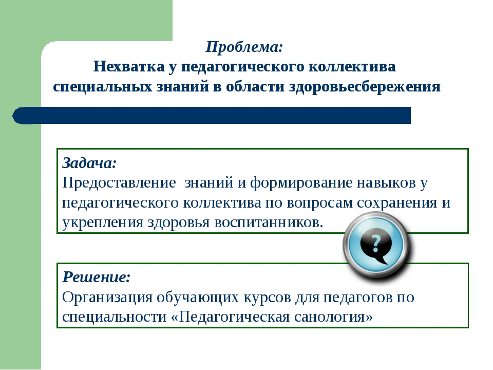 Решение: Организация обучающих курсов для педагогов по специальности «Педагог...