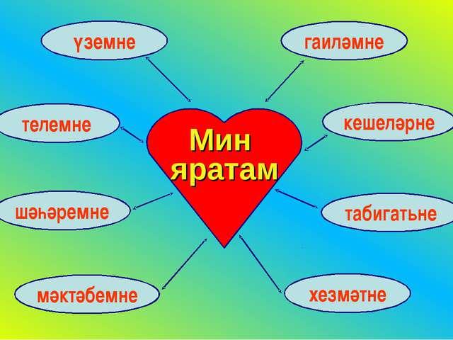шәһәремне мәктәбемне хезмәтне Мин яратам гаиләмне кешеләрне табигатьне телемн...