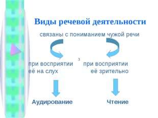 Виды речевой деятельности связаны с пониманием чужой речи при восприятии при