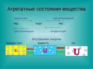 Агрегатные состояния вещества плавление парообразование лед вода пар кристалл