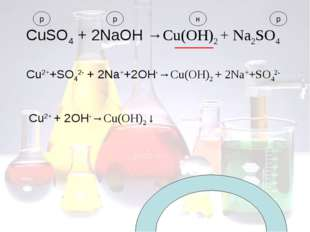 CuSO4 + 2NaOH →Cu(OH)2 + Na2SO4 р р р н Cu2++SO42- + 2Na++2OH-→Cu(OH)2 + 2Na+