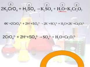 2K2CrO4 + H2SO4 →K2SO4 + H2O+K2Cr2O7 4K++2CrO42- + 2H++SO42- →2K++SO42- + H2O