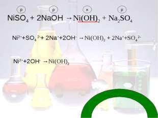 NiSO4 + 2NaOH →Ni(OH)2 + Nа2SO4 Ni2++SO4 2-+ 2Na++2OH- →Ni(OH)2 + 2Nа++SO4 2-