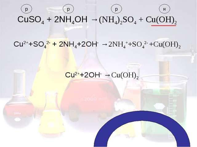 CuSO4 + 2NH4OH →(NH4)2SO4 + Cu(OH)2 р р р н Cu2++SO42- + 2NH4+2OH- →2NH4++SO4...