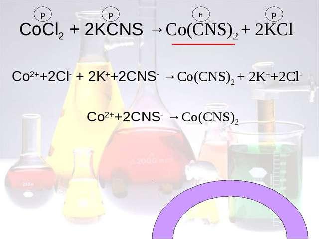 CoCl2 + 2KCNS →Co(CNS)2 + 2KCl р р р н Co2++2Cl- + 2K++2CNS- →Co(CNS)2 + 2K++...