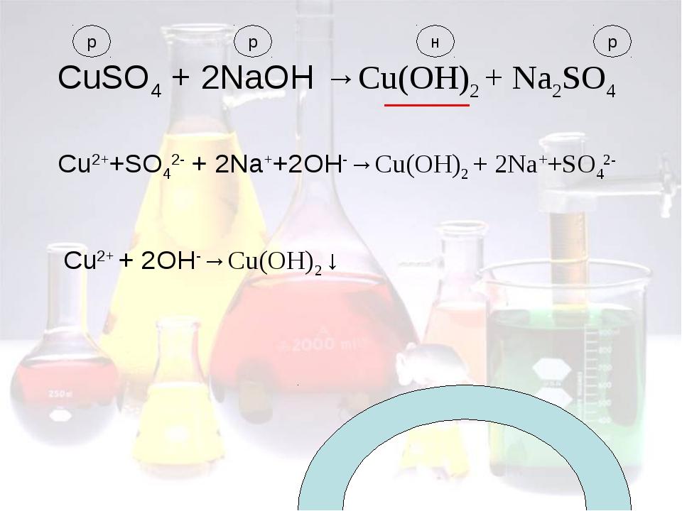 CuSO4 + 2NaOH →Cu(OH)2 + Na2SO4 р р р н Cu2++SO42- + 2Na++2OH-→Cu(OH)2 + 2Na+...