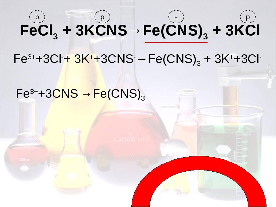 FeCl3 + 3KCNS→Fe(CNS)3 + 3KCl р р р н Fe3++3Cl-+ 3K++3CNS-→Fe(CNS)3 + 3K++3C...
