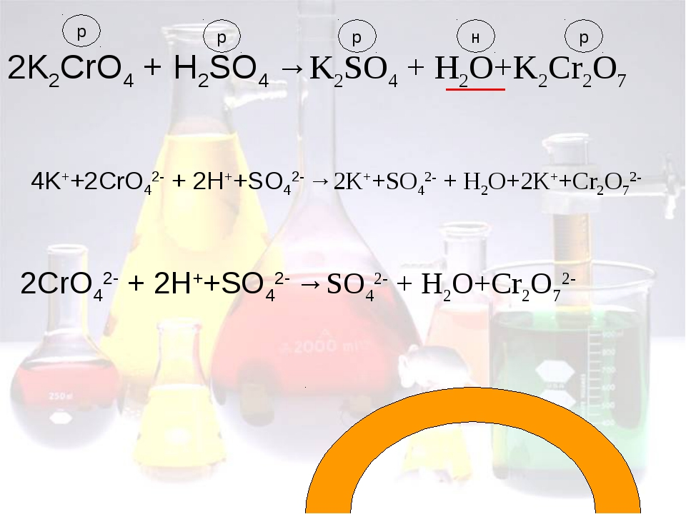 2K2CrO4 + H2SO4 →K2SO4 + H2O+K2Cr2O7 4K++2CrO42- + 2H++SO42- →2K++SO42- + H2O...