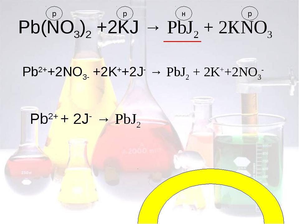 Pb(NO3)2 +2KJ → PbJ2 + 2KNO3 Pb2++2NO3- +2K++2J- → PbJ2 + 2K++2NO3- Pb2+ + 2J...