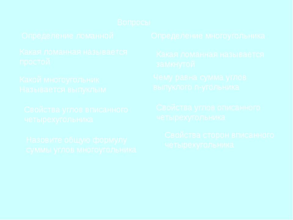 Вопросы Определение ломанной Определение многоугольника Какая ломанная называ...