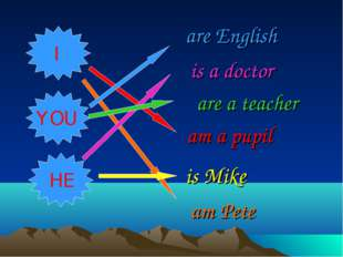 HE I YOU are a teacher is a doctor am a pupil am Pete is Mike are English