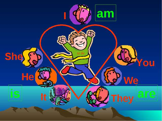 to be I You We They He She It am is are
