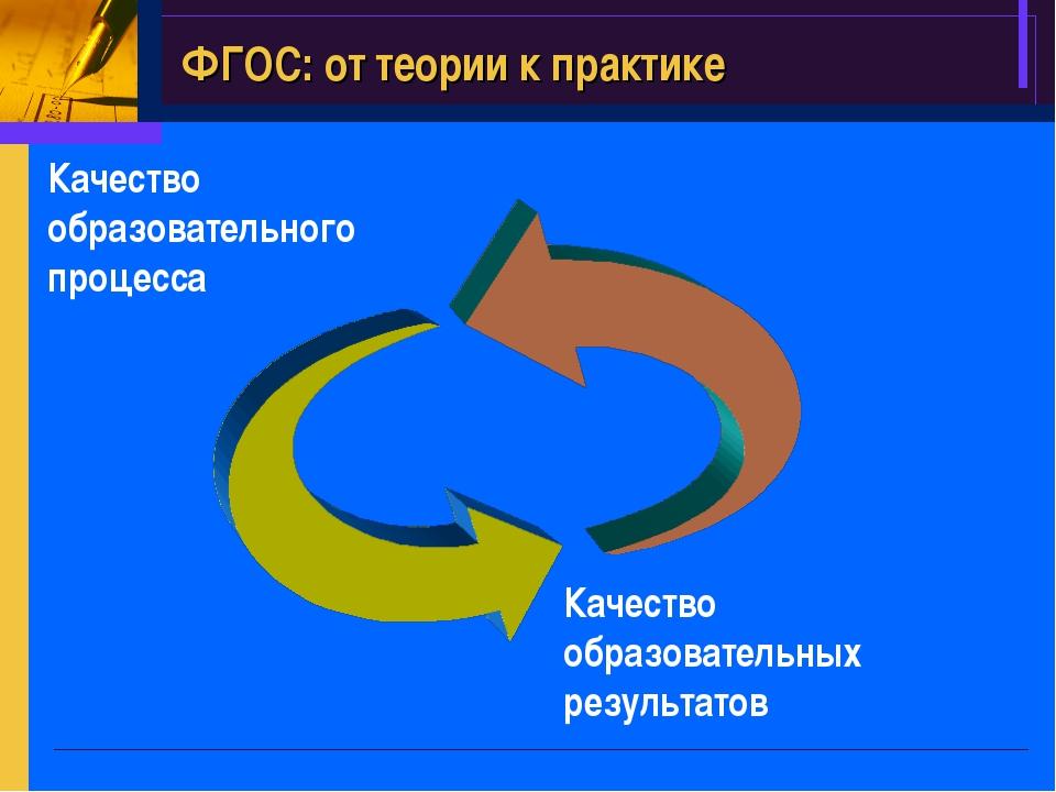 Качество образовательного процесса Качество образовательных результатов ФГОС:...