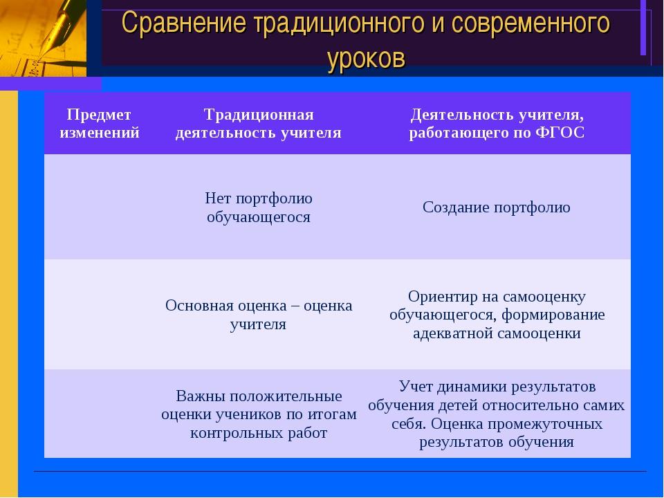 Сравнение традиционного и современного уроков Предмет измененийТрадиционная...