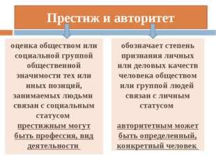Престиж и авторитет оценка обществом или социальной группой общественной знач