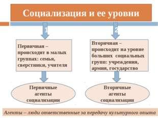 Социализация и ее уровни 1 2 Первичная – происходит в малых группах: семья, с