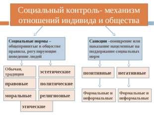 Социальный контроль- механизм отношений индивида и общества Социальные нормы