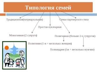Типология семей Традиционная(патриархальная) Семья партнерского типа Простая
