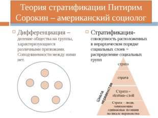 Теория стратификации Питирим Сорокин – американский социолог Дифференциация –