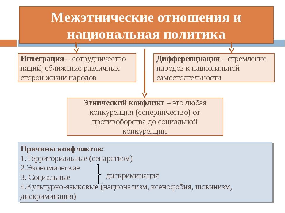 внимание сменность охарактерезуйте основные черты межнациональной интеграции время стажировки