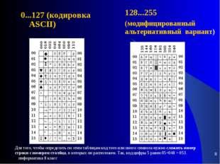 информатика 8 класс * 0...127(кодировка ASCII) 128...255 Для того, чтобы о