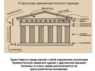 Храм Гефеста представляет собой окруженное колоннами Прямоугольное каменное